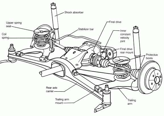 Bmw E36 Rear Shock Diagram on super beetle fuse box